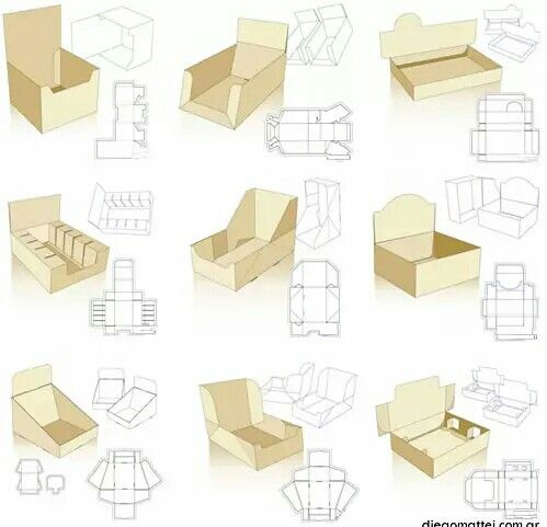 diferentes tipos de packaging