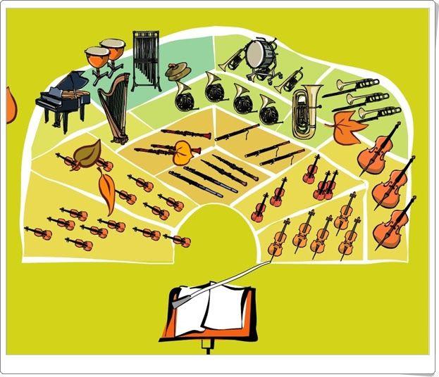 """""""Juega con la orquesta sinfónica y sus instrumentos"""""""