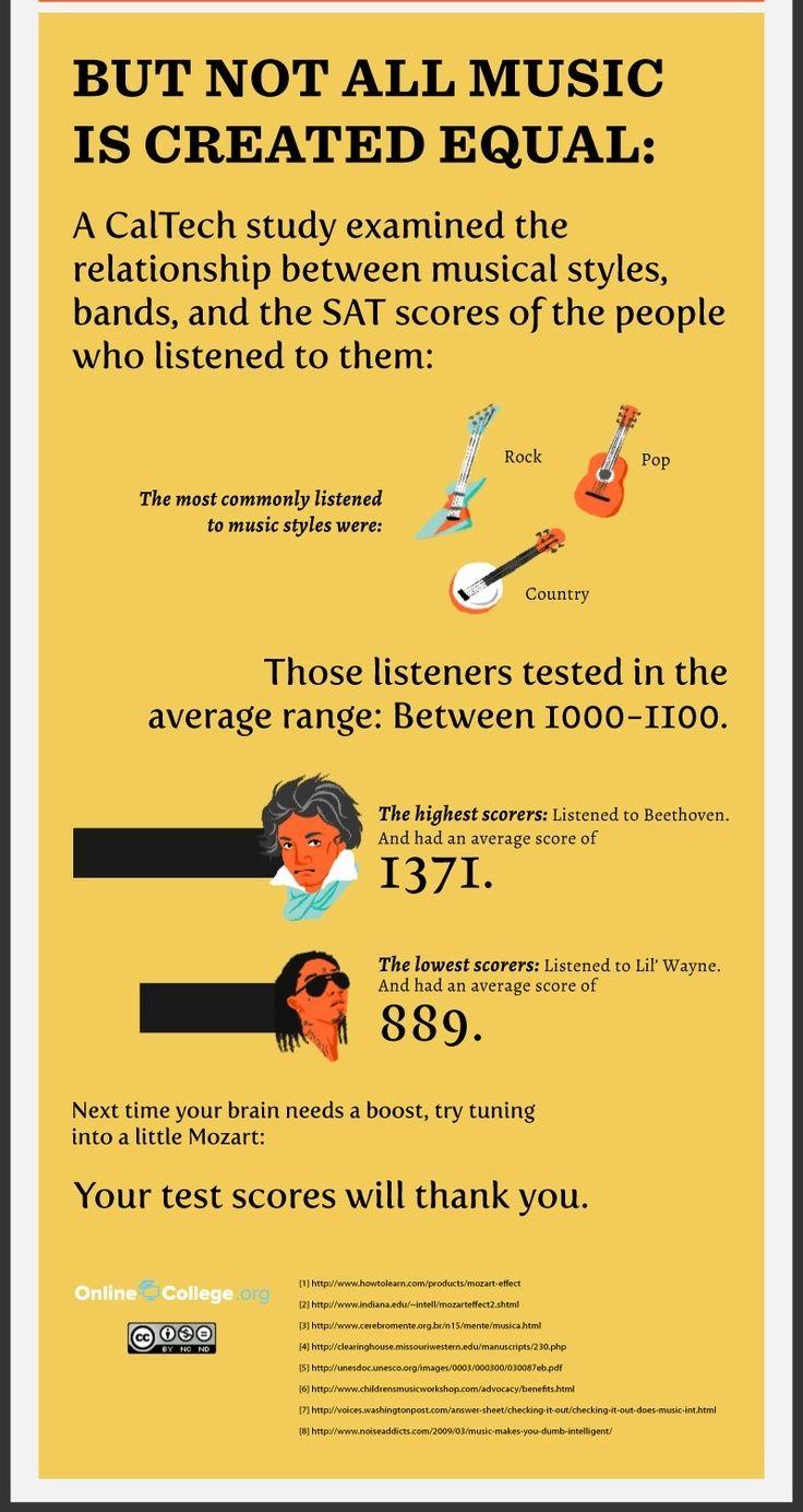 Nu orice gen de muzică ne ajută în creșterea IQ-ului, dar încercați Mozzart și creierul vostru vă va fi recunoscător.