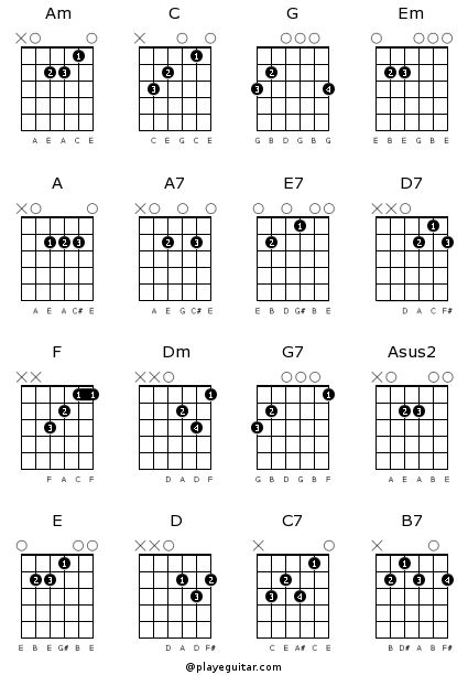 Best  Basic Guitar Chords Chart Ideas On   Guitar