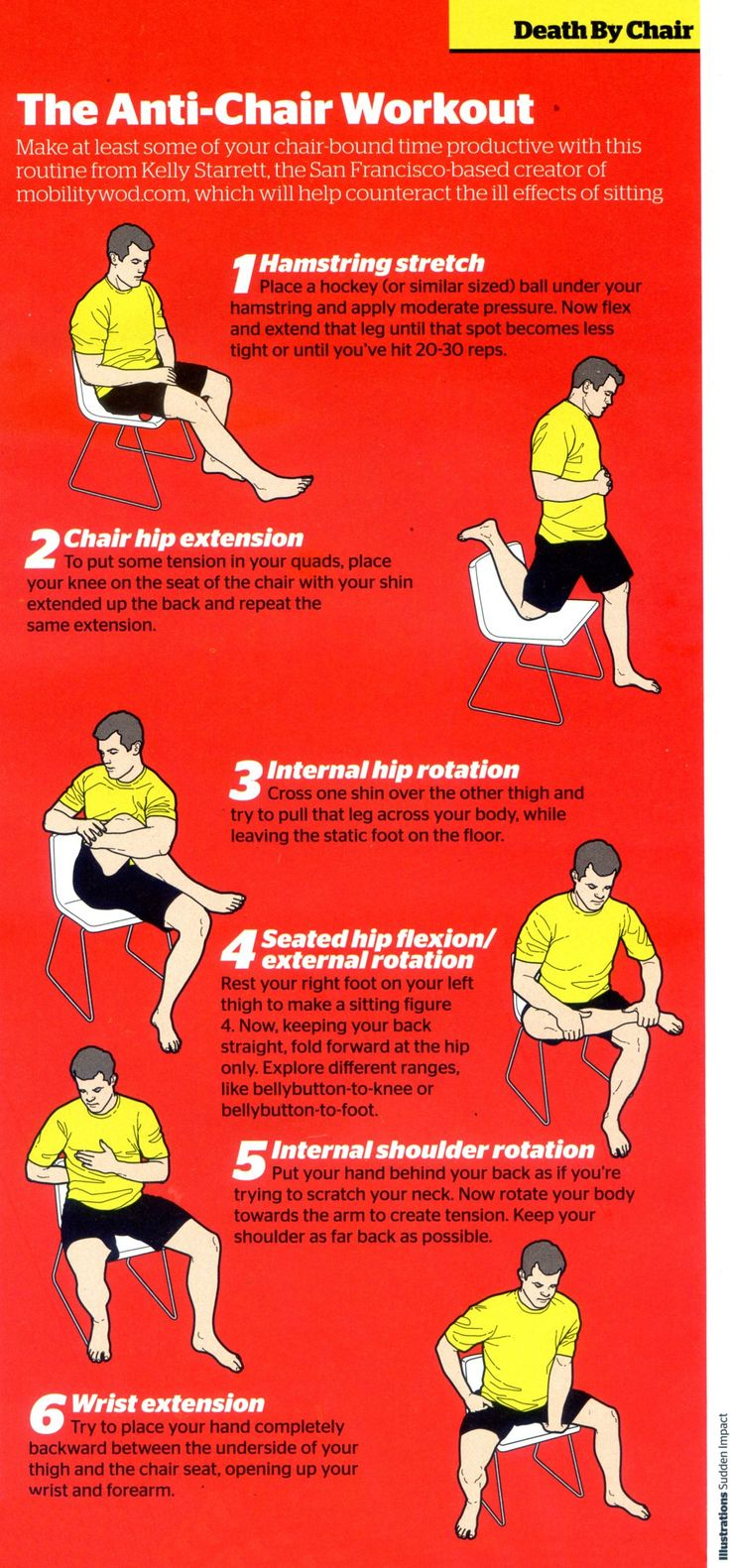 [STRETCHES FOR OFFICE WORKERS] The Anti-Chair Workout (Men's Fitness Magazine UK - September 2011): (1) Hamstring stretch ,  (2) Chair hip extension,  (3) Internal hip rotation,  (4) Seated hip flexion/external rotation,  (5) Internal shoulder rotation, and  (6) Wrist extension.