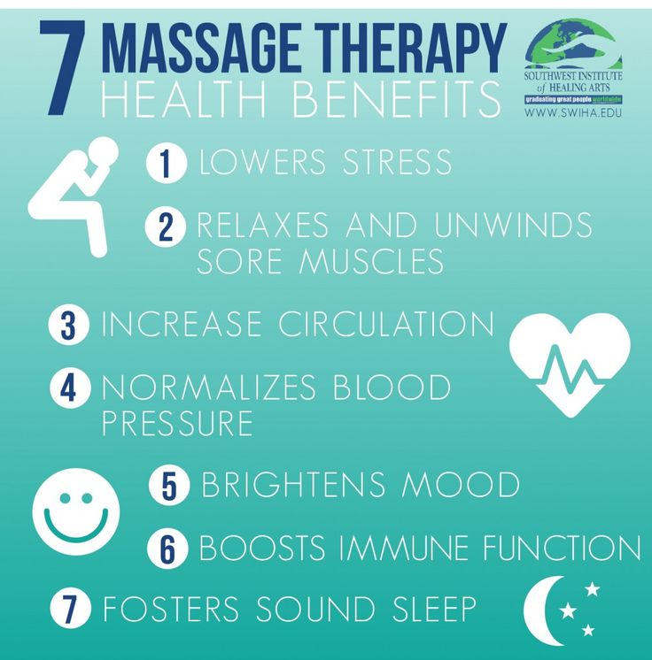 24 best massage therapy images on pinterest massage for Best massage therapy