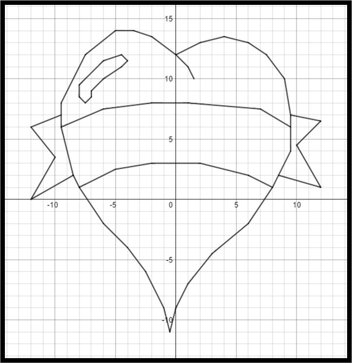 first grade graphing worksheets pdf
