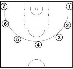 Improve Your Shooting and Conditioning With The Hornacek Shooting Drill