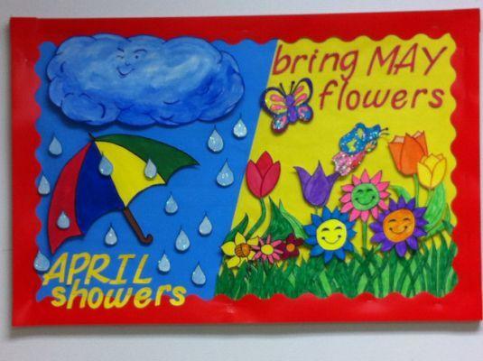 Explore Bulletin Boards Spring,