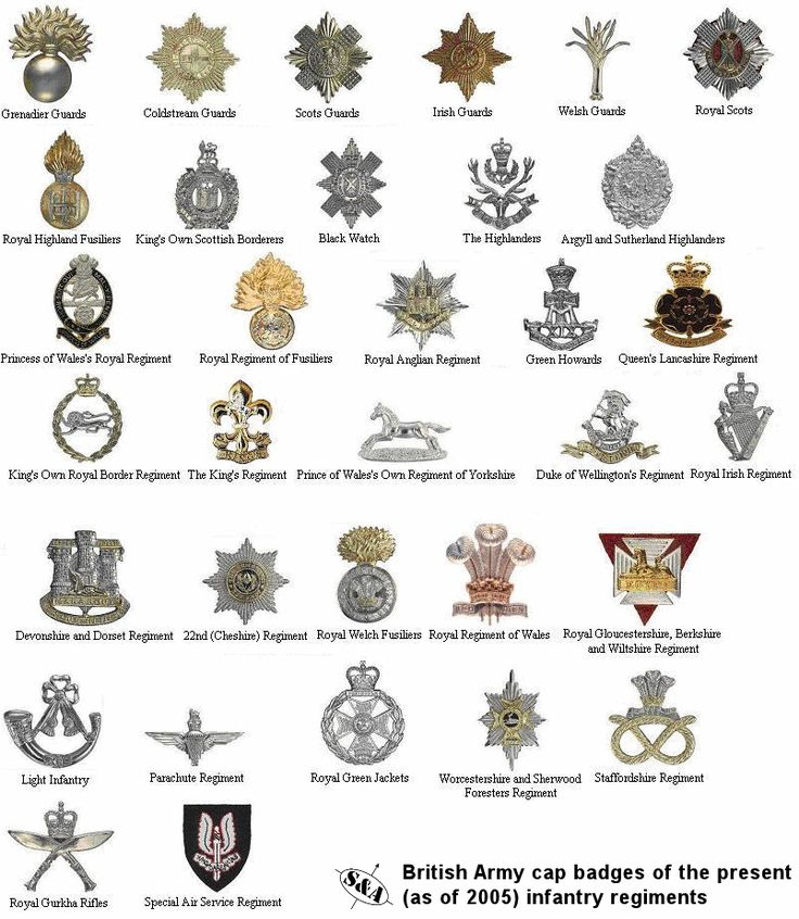 british military insignia badges - Recherche Google | badges et ...