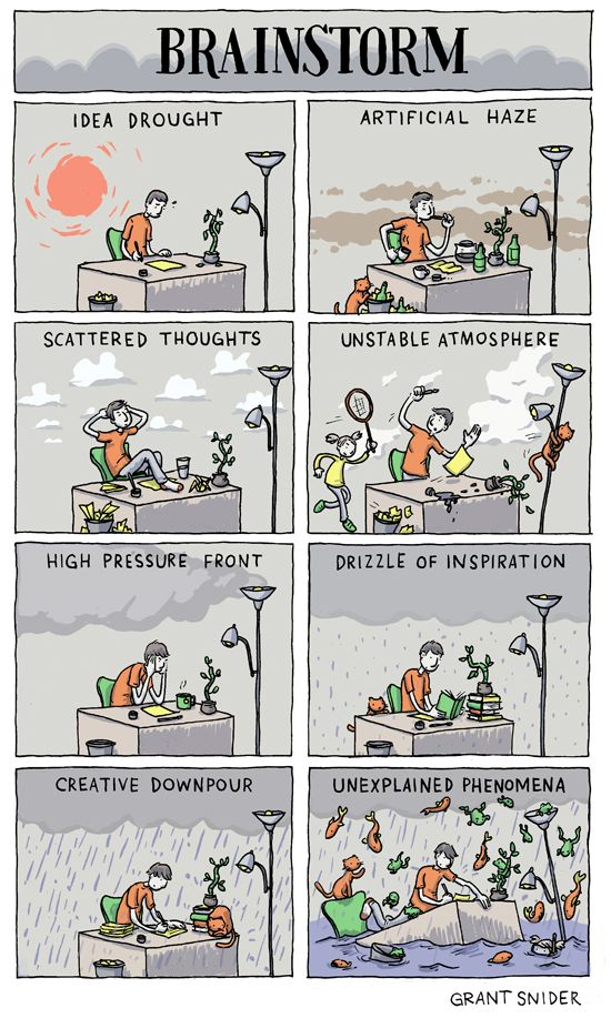 Weather patterns for brainstorms