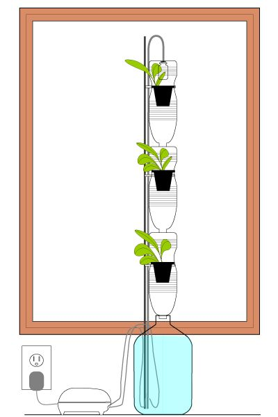 windowfarms.org..... hanging plants from water bottle system...... looks sooo neat! there is a two column instruction as well.