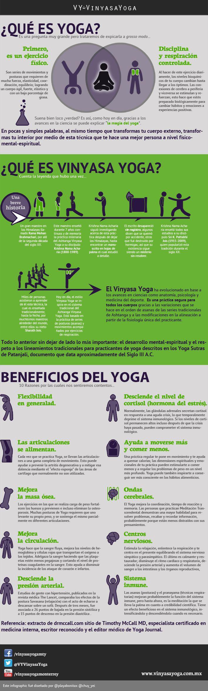 Se describen los beneficios físicos del Yoga, su historia y el fundamento de la disciplina.