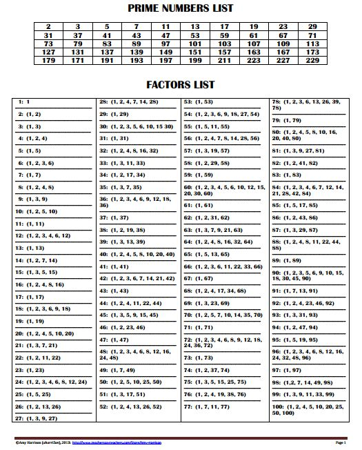 FREE! Printable Factors and Prime Numbers List  Factors List: 1-100 Prime Numbers List: 2-229