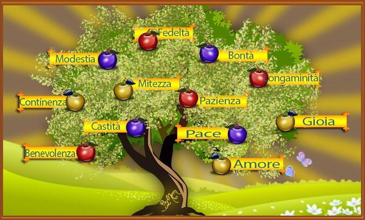 """I frutti dello Spirito Santo Lo Spirito Santo, """"Datore dei doni"""" ci fa gustare i nostri frutti"""