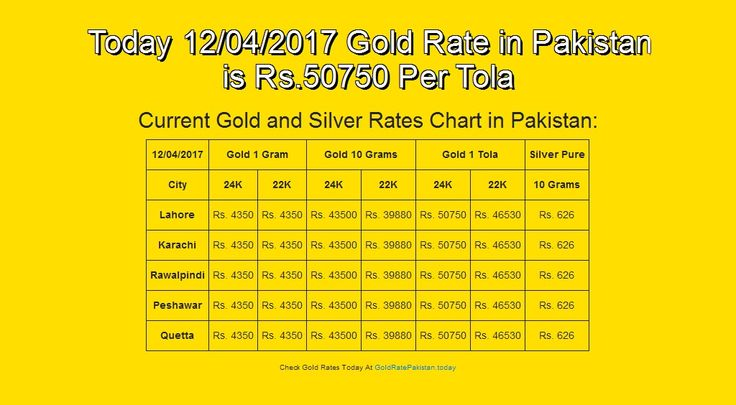 #12-Apr-17, #English, #Goldrate, #Goldratepakistan, #Grp Today 12/04/2017 Gold Rate in Pakistan is Rs.50750 Per Tola