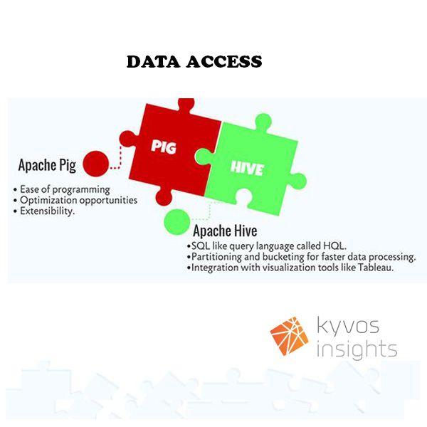 KYVOS - Data access