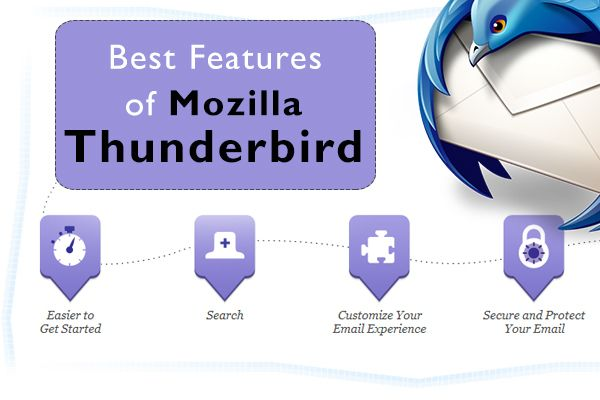 Best Features of Mozilla Thunderbird