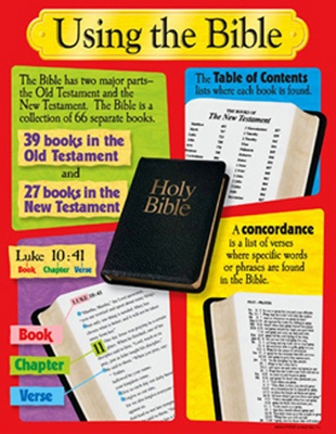 How to use the Bible poster - great for preteens/tweens/teenagers alike!