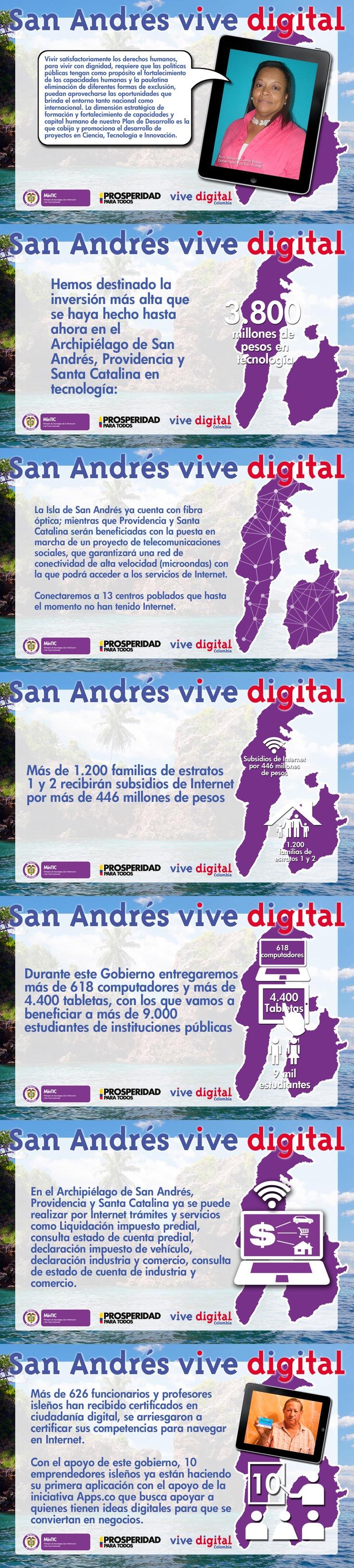 San Andrés Vive Digital