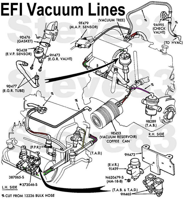 2001 f150 vacuum hose diagram autos weblog