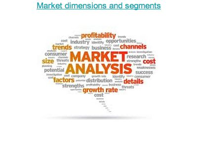 A business segments its market so it can better direct its marketing strategies to specific groups of customers.