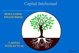 7. Capital intelectual: es el conjunto de activos intangibles, más importantes de las empresas basados en el conocimiento, entendiéndose por conocimiento al nuevo agente productor de capitales económicos y organizacionales.