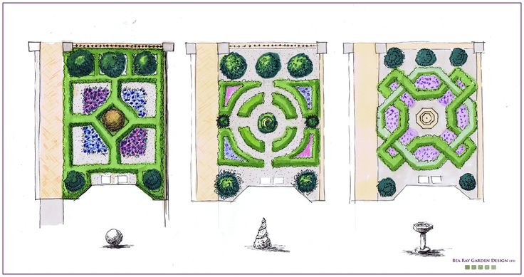 Parterres and knot garden ideas from bea ray garden design for Knot garden design ideas