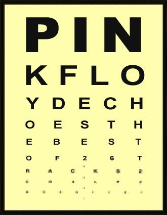 Pink Floyd Echoes eye chart