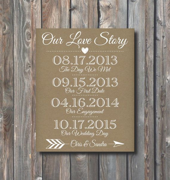 Our Love Story Wedding Idea: 29 Best Images About Rustic Wedding Signs On Pinterest