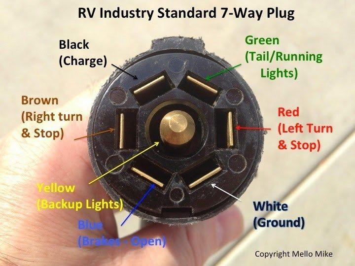 Truck Camper 6 Pin Umbilical Wiring Truck Camper Adventure Trailer Light Wiring Trailer Wiring Diagram Truck Camper