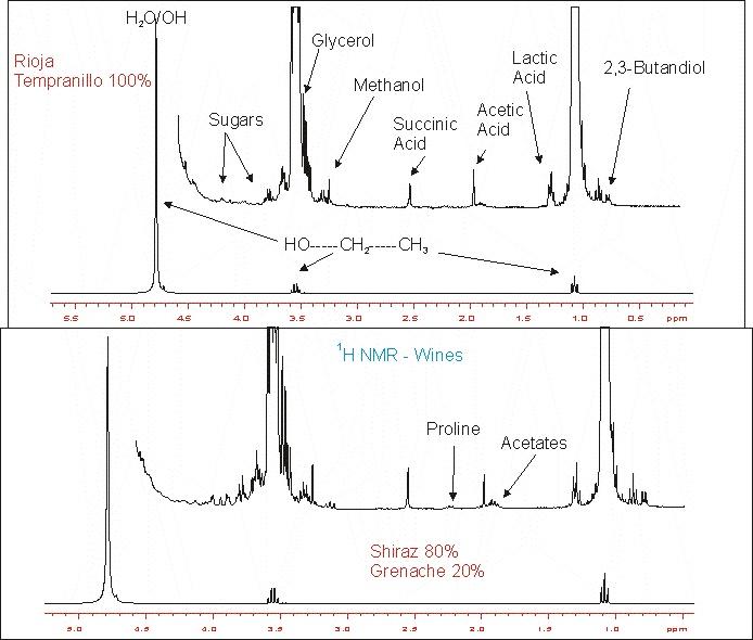Organic Chemistry Aspirin Physical Properties