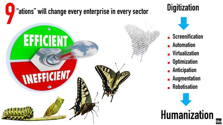 Meine besten Slides von 2015: Slideshare mit den wichtigsten Messages und Zukunftsthemen   Gerd Leonhard - Futurist, Keynote Speaker, Autor, CEO @futuresagency