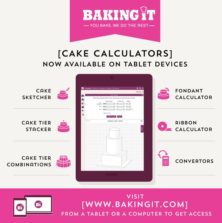 Cake business, Cake chart, Bakery