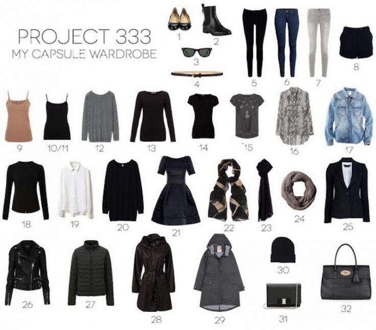 Capsule wardrobe voor vijf weken