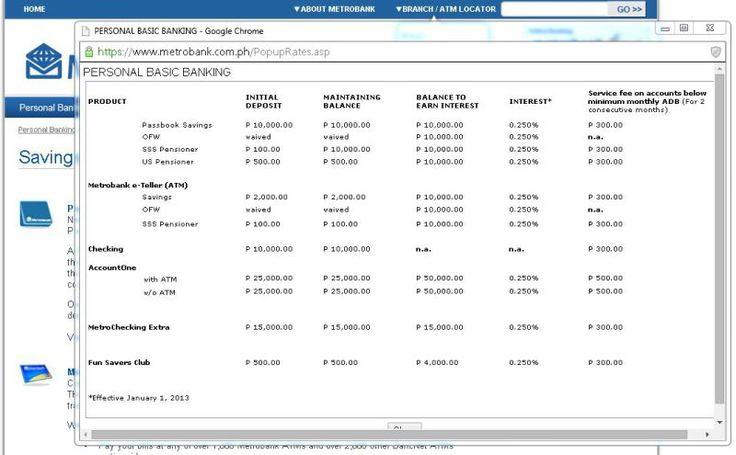 How to open savings account in Metrobank #best #savings #account #rates #online http://savings.remmont.com/how-to-open-savings-account-in-metrobank-best-savings-account-rates-online/  How to open savings account in Metrobank Updated on February 18, 2016 | Published last...