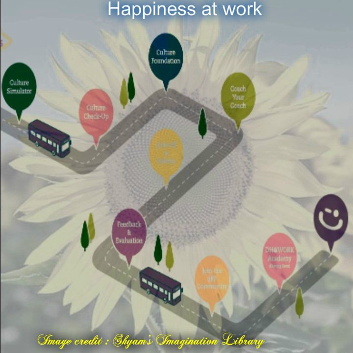 How to find Happiness at work.. Happiness is in short supply at work these days. Deadlines, staff shortages, productivity p...