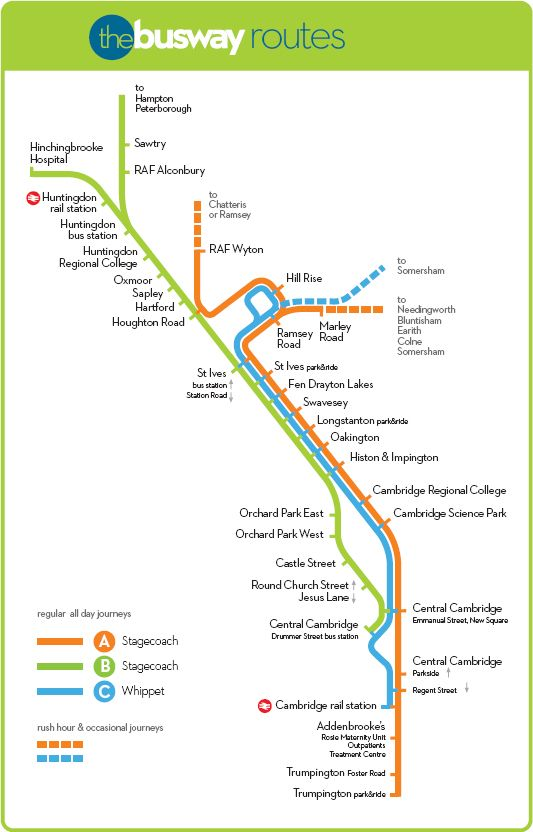 Busway routes diagram