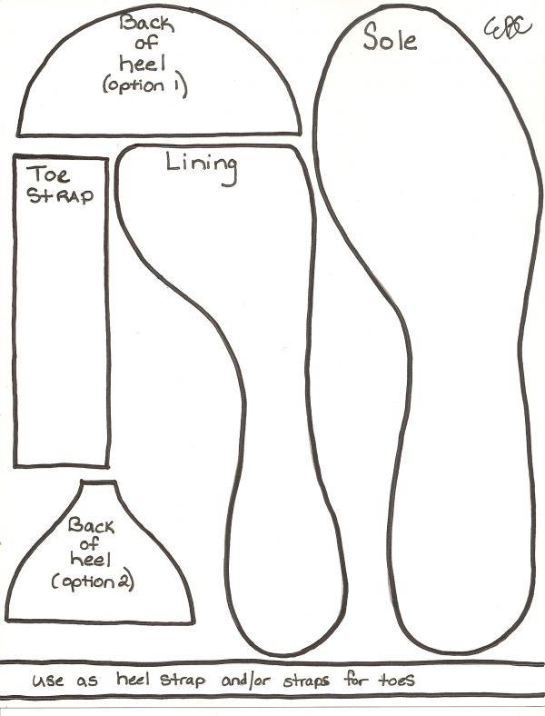 Voici le tutoriel pour réaliser un gâteau boîte à chaussures et sa chaussure.     Pour le gâteau:   Il s'agit de 3 génoises rectangula...
