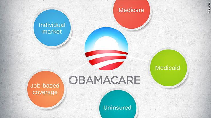 Repealing Obamacare affects everyone - Jan. 2, 2017