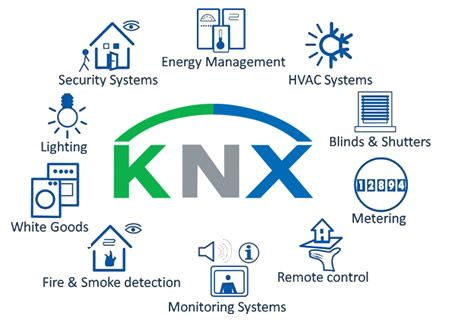 best practice educating m e consultants about knx integration knx articles pinterest. Black Bedroom Furniture Sets. Home Design Ideas
