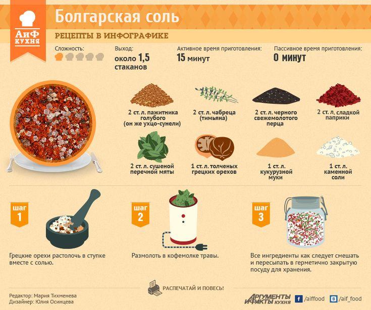 Как приготовить болгарскую соль - Рецепты в инфографике - Кухня - Аргументы и Факты