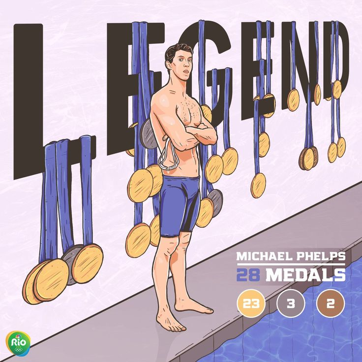 "Michael Phelps: ""23 Golds. 28 total medals. One incredible career."