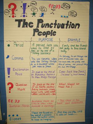 One of our first grade standards in SC is to teach students to edit for punctuation,capitalization, and spelling in writing.  For those o...