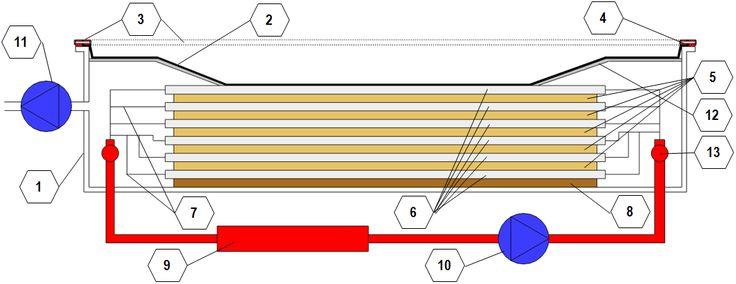 Конструкция сушилки WDE PRESS M1,6