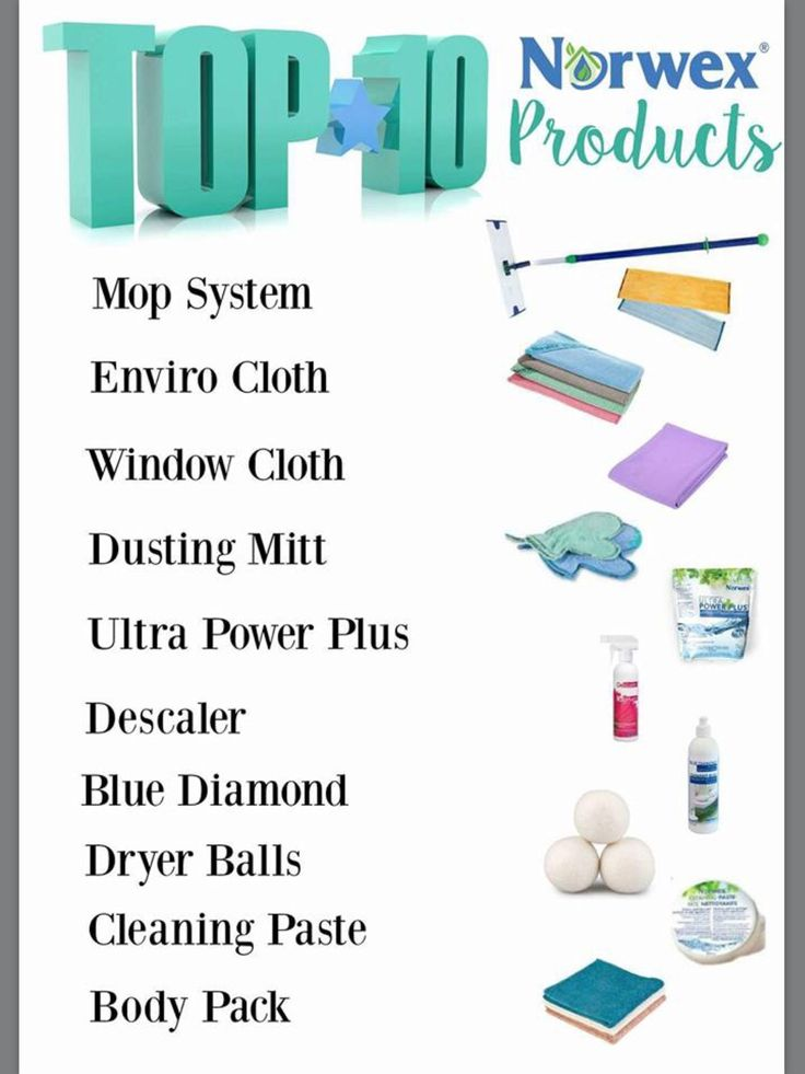 Get your house cleaner than you can imagine with Norwex Top 10.  jolenealford.norwex.biz