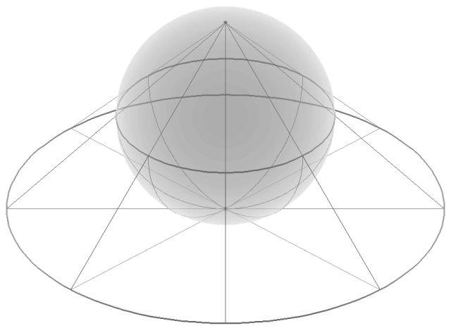 פ״ב) In mathematics, a Zero-dimensional topological space (or Nildimensional) is a topological space that has dimension zero with respect to one of several inequivalent notions of assigning a dimension to a given topological space. An illustration of a nildimensional space is a Point.