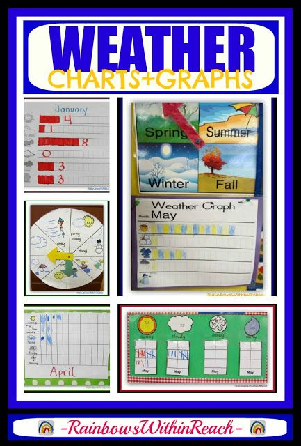 Weather Charts + Graphs: Science + Math! (from Weather RoundUP at RainbowsWIthinReach)