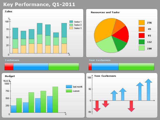 Investigación comercial, de micro y macro entorno, DAFO, competencia, benchmarking…