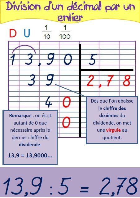 Affiche : division d'un décimal par un entier