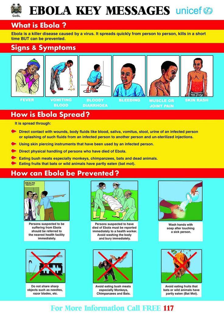 Ebola awareness