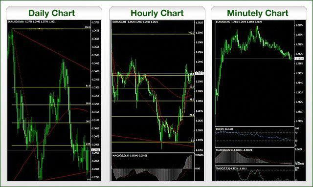 Forex Systems Forextradingstrategies Forex Trading Strategies