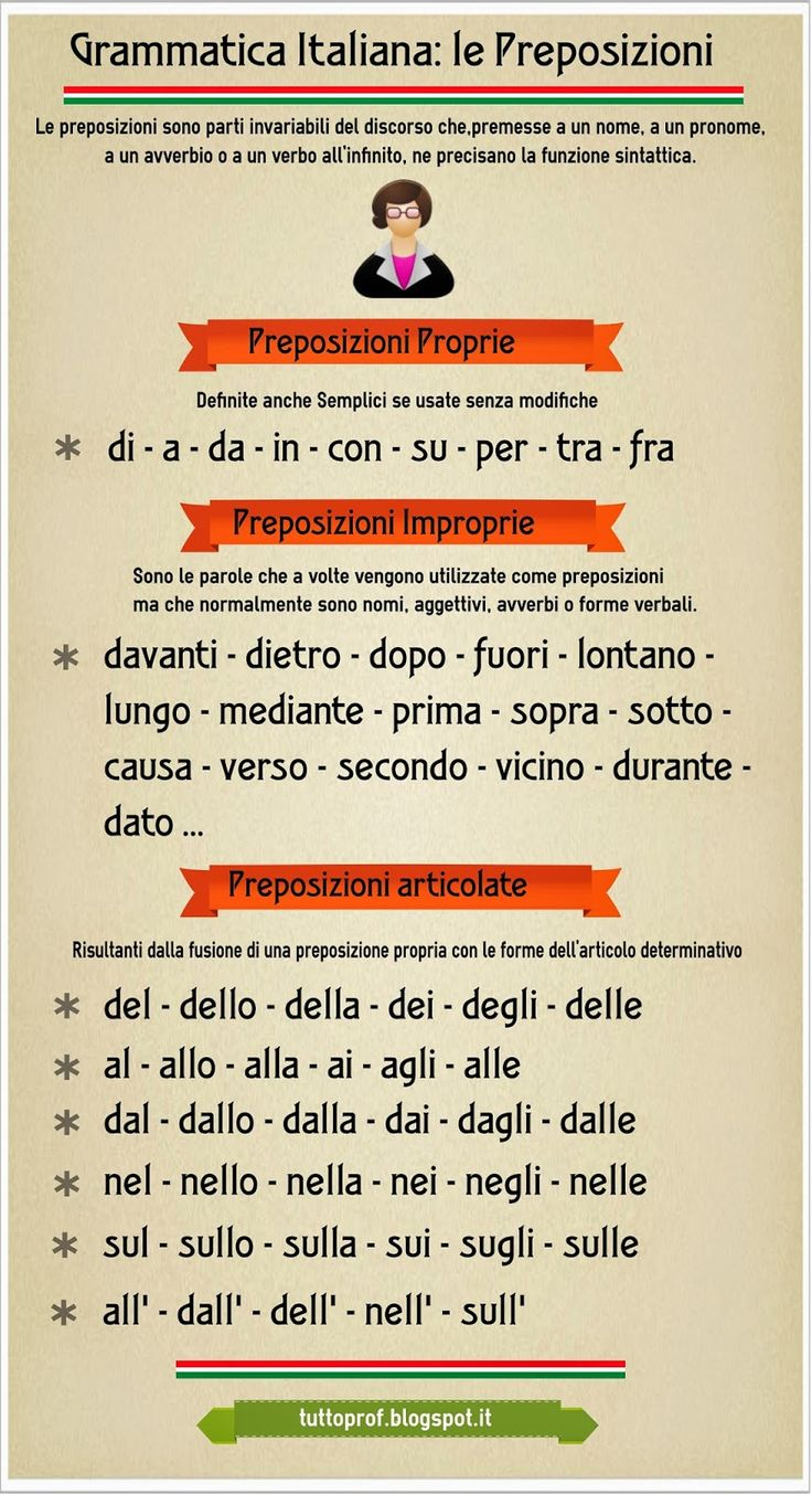 Learning Italian Language ~ Italian Grammar: The prepositions - infographic