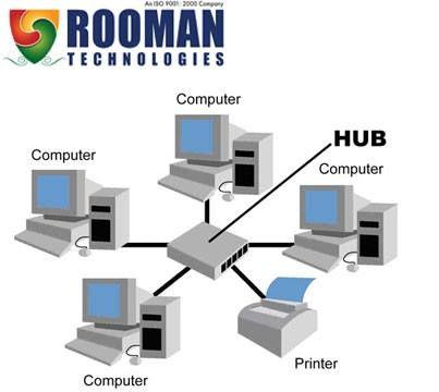 computer hardware training in bangalore dating